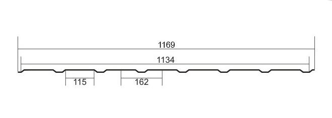 Геометрия волны профнастил с15